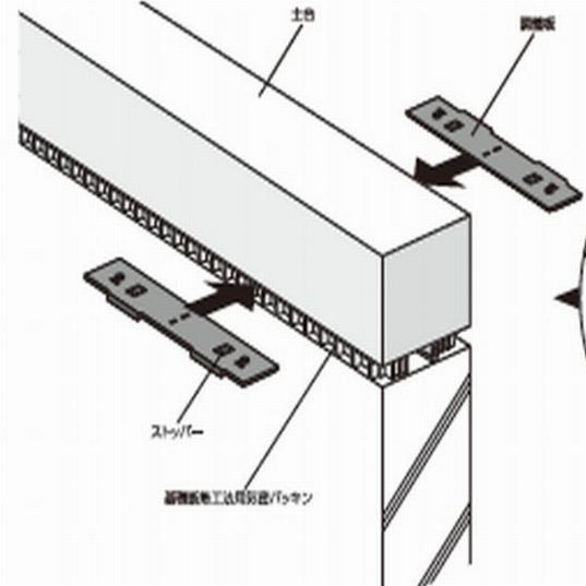 パッキン 工法 基礎 べた基礎、基礎パッキンのメリットデメリット、調べていると考
